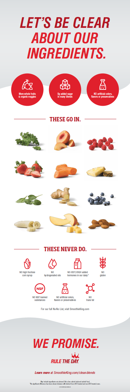 Infographic detailing Smoothie King's healthy ingredients